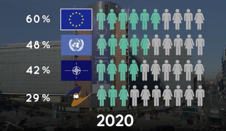 2020 opinion polls