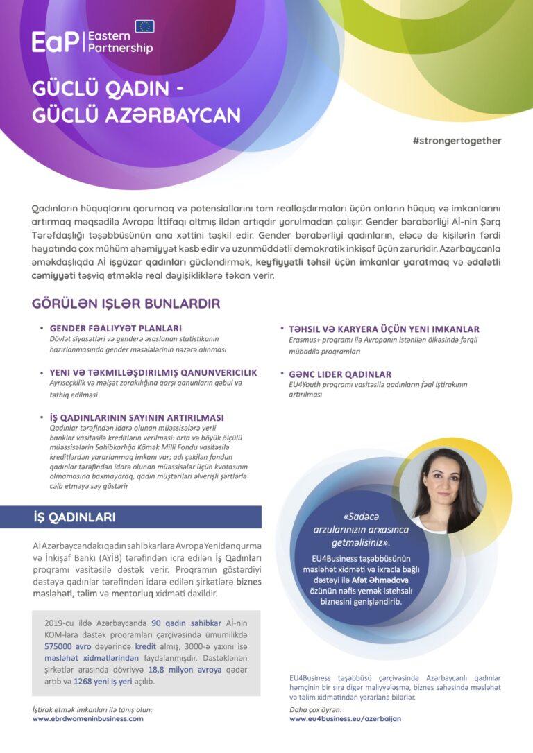 stronger women azerbaijan az